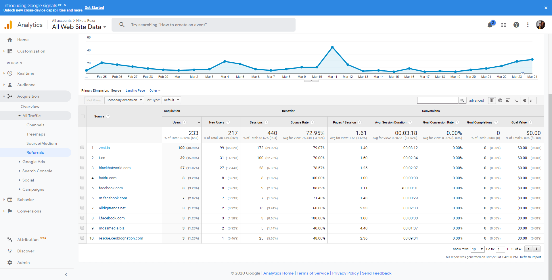 Referral sources in Google Analytics