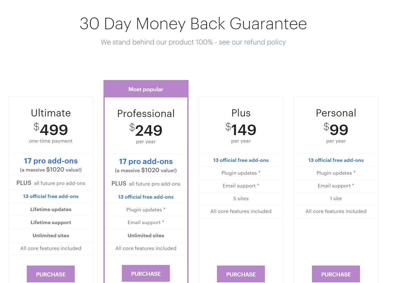 Restricted Content Pro pricing